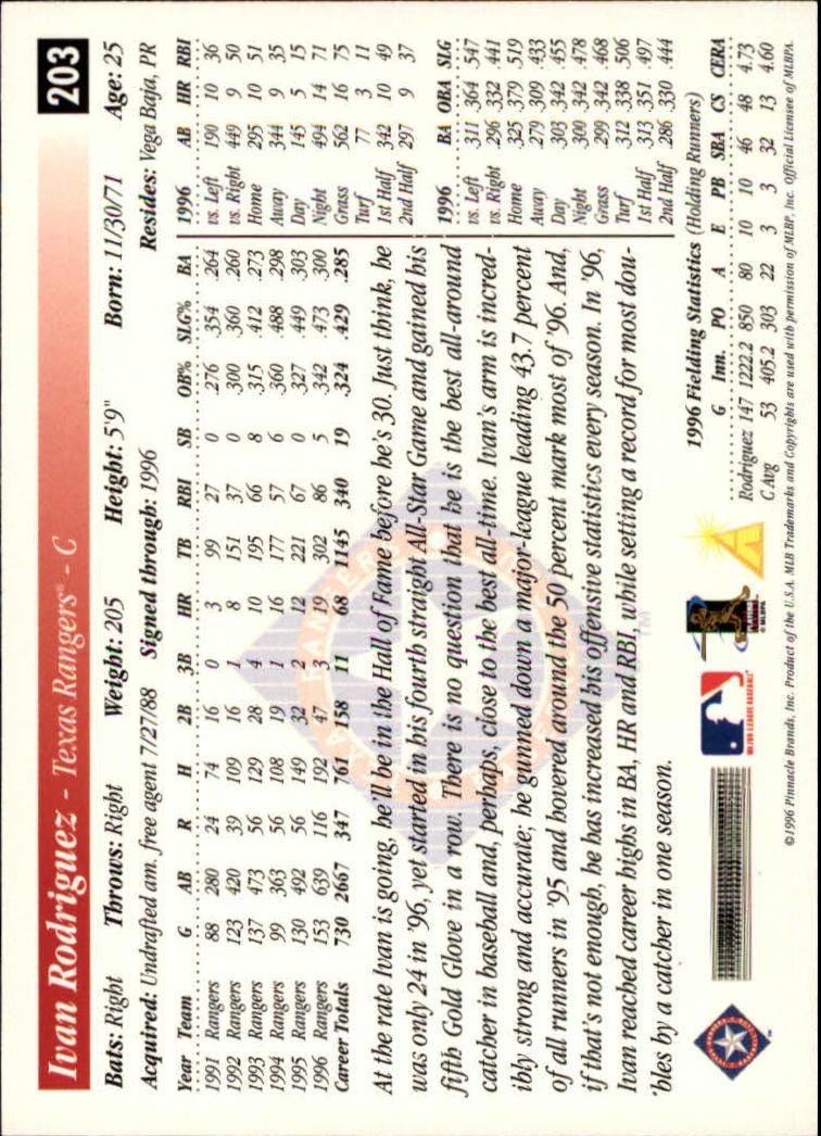1997 Score #203 Ivan Rodriguez back image