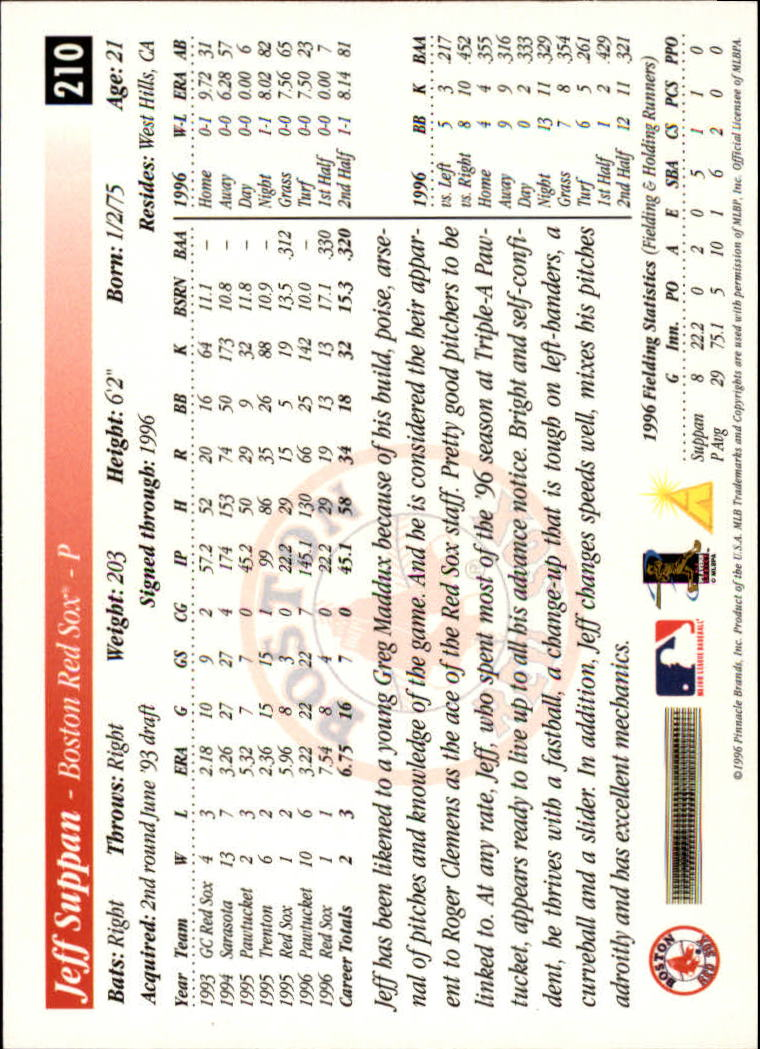 1997 Score #210 Jeff Suppan back image