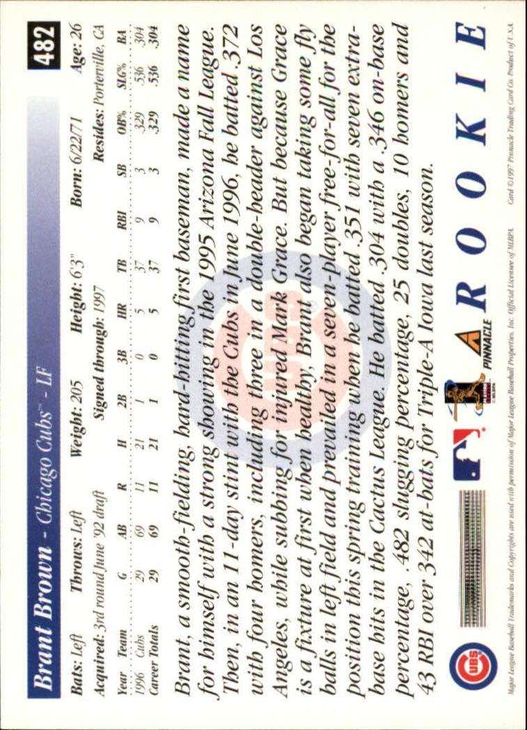 1997 Score #481 Jorge Posada back image