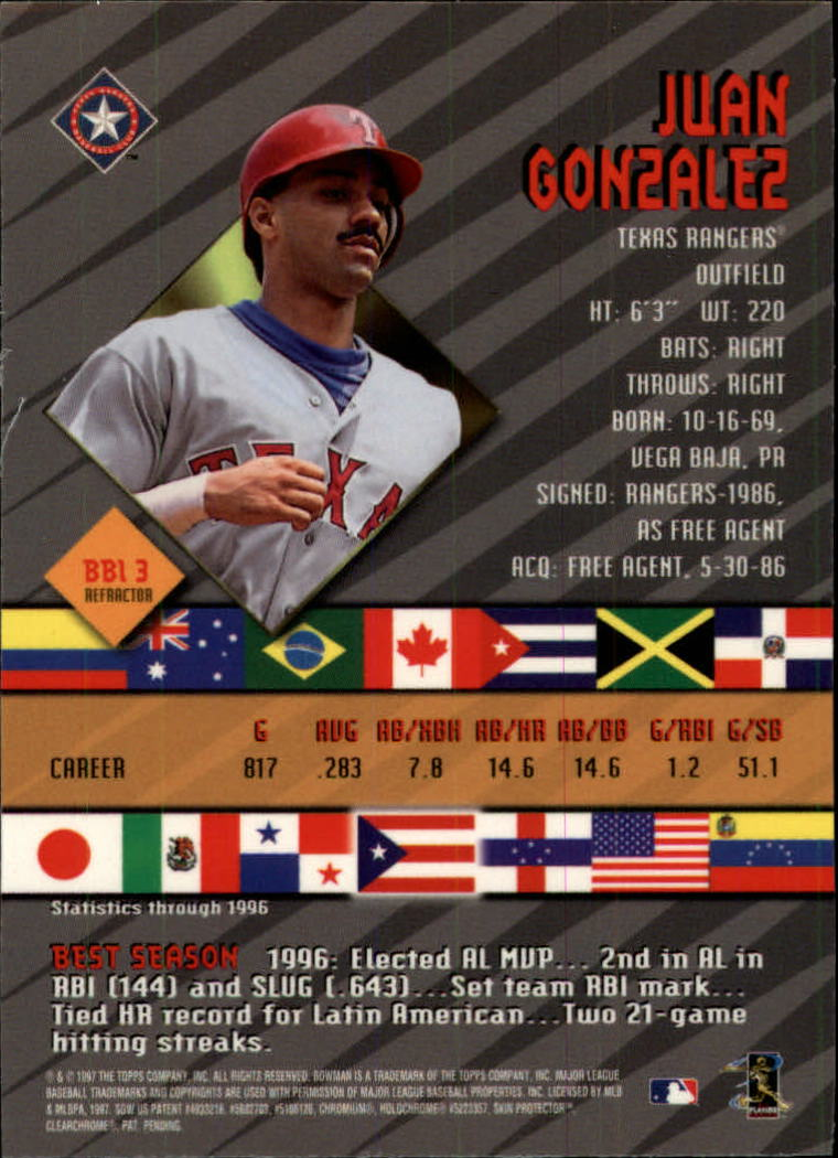 1997 Bowman International Best Refractor #BBI3 Juan Gonzalez back image