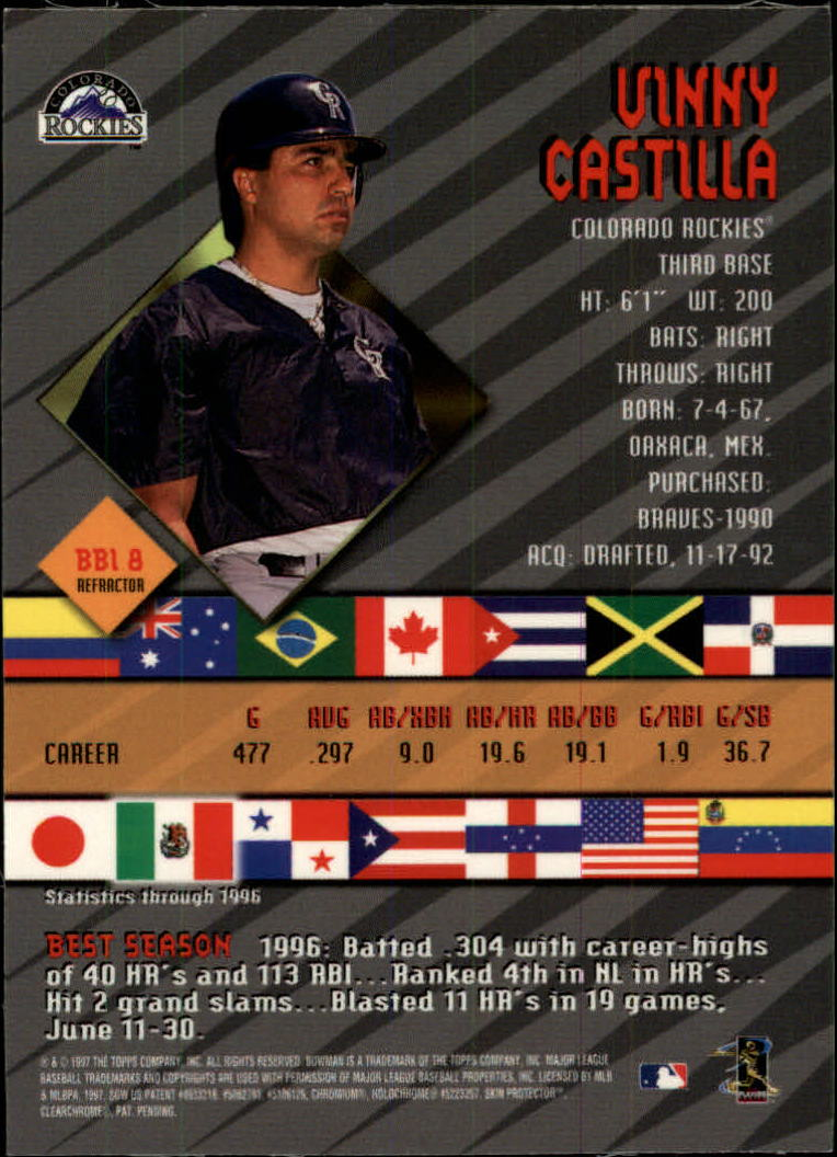 1997 Bowman International Best Refractor #BBI8 Vinny Castilla back image
