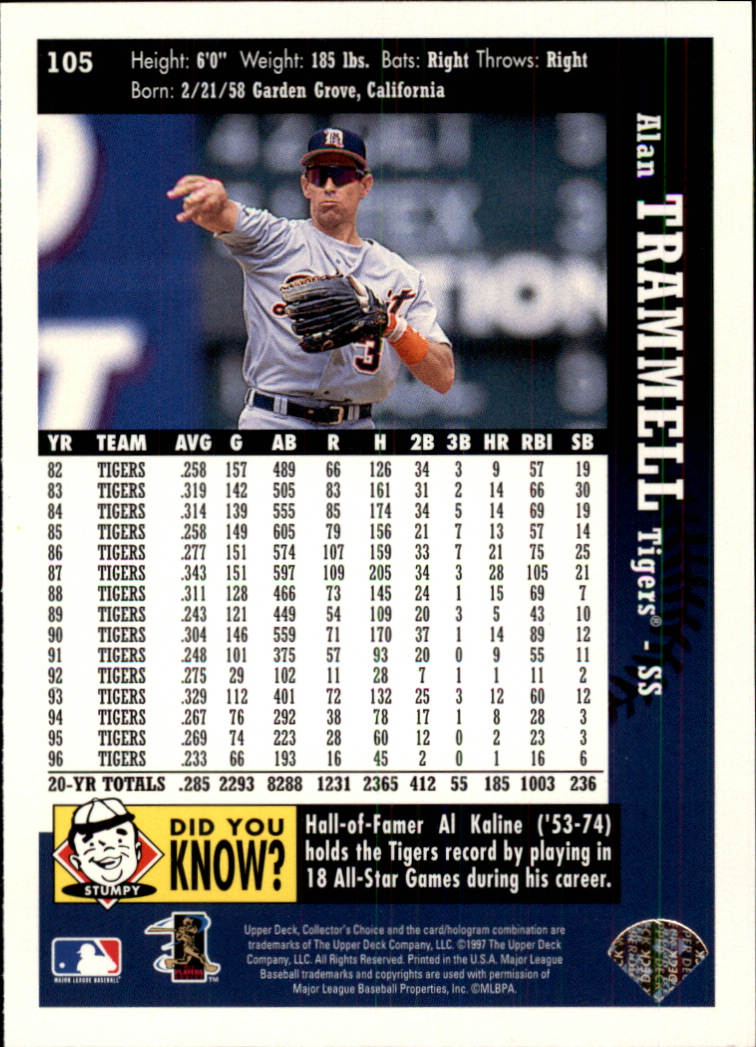 1997 Collector's Choice #105 Alan Trammell back image