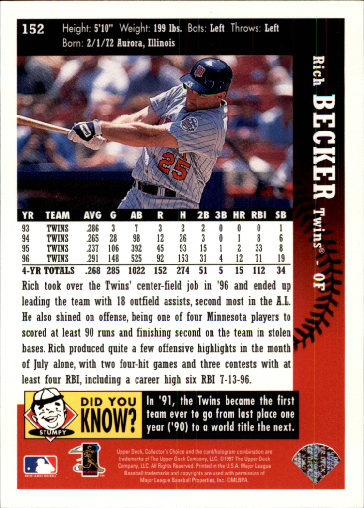 1997 Collector's Choice #152 Rich Becker back image