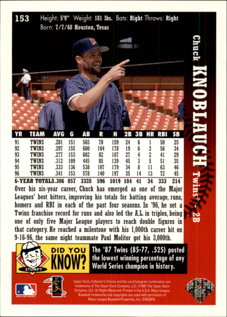 1997 Collector's Choice #153 Chuck Knoblauch back image