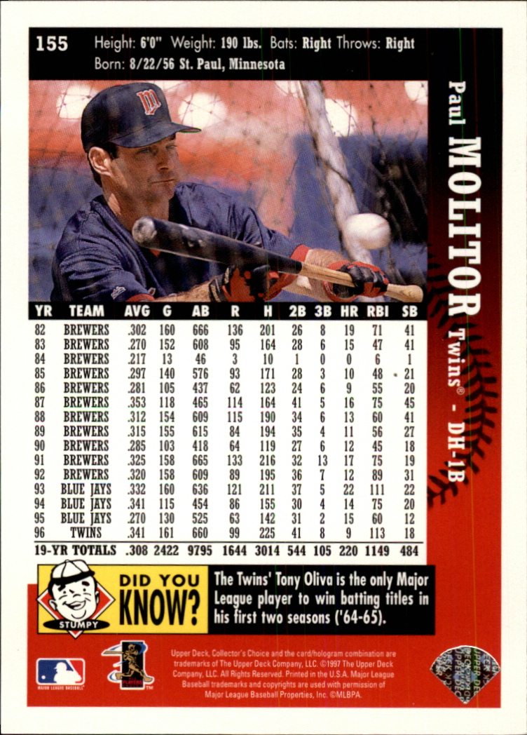 1997 Collector's Choice #155 Paul Molitor back image