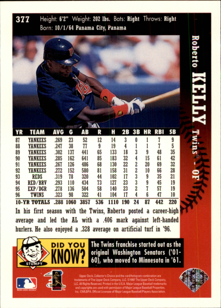 1997 Collector's Choice #377 Roberto Kelly back image