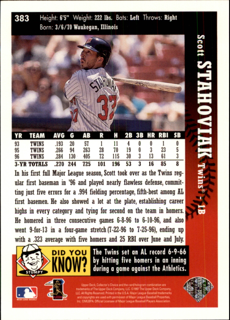 1997 Collector's Choice #383 Scott Stahoviak back image