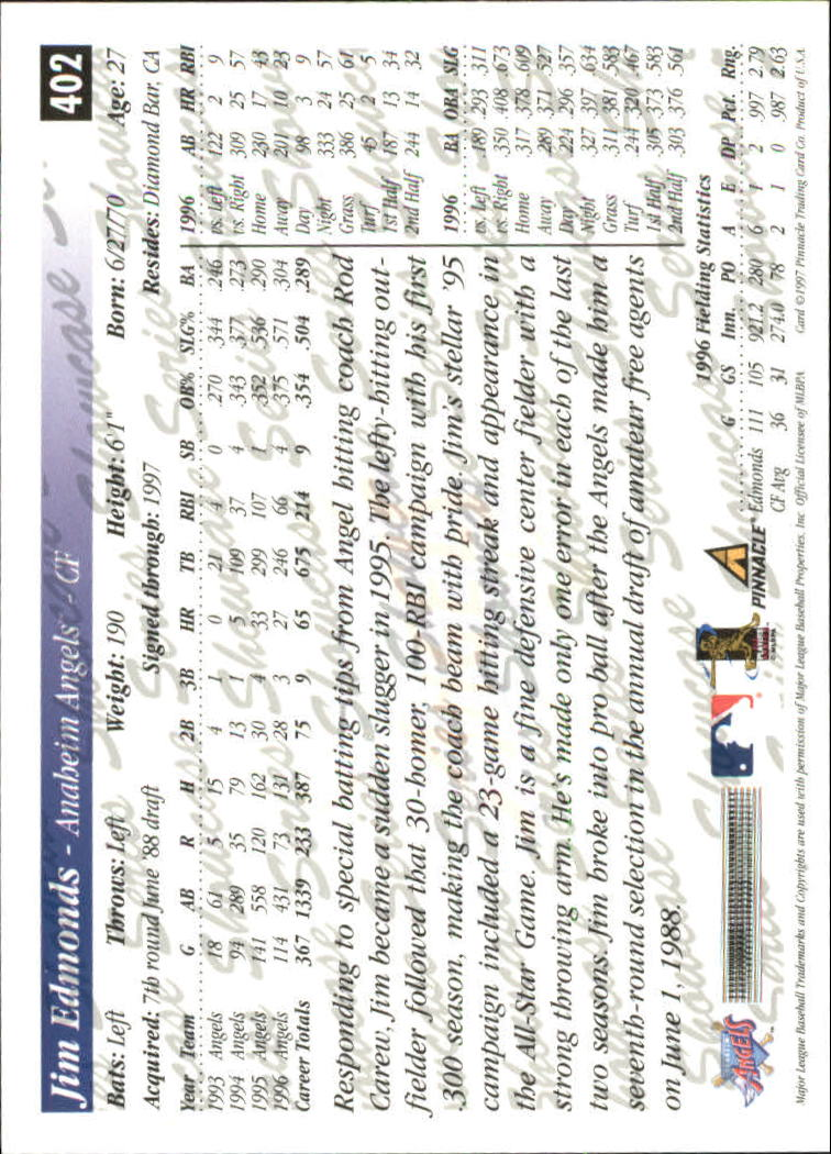 Details about 1997 Score Showcase Series Anaheim Angels Baseball Card #402  Jim Edmonds