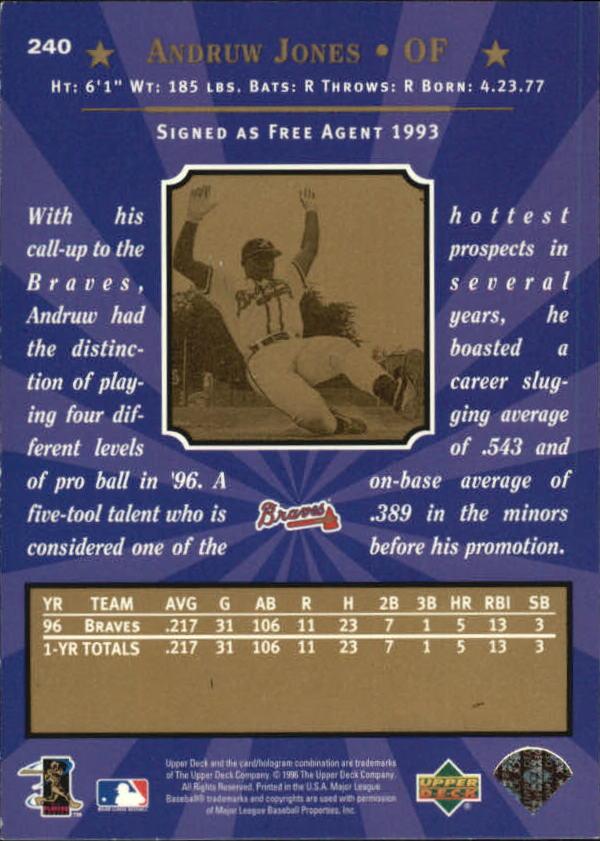 1997 Upper Deck #240 Andruw Jones back image