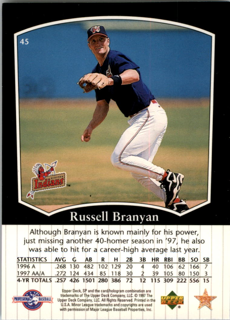 1998 SP Top Prospects #45 Russell Branyan back image