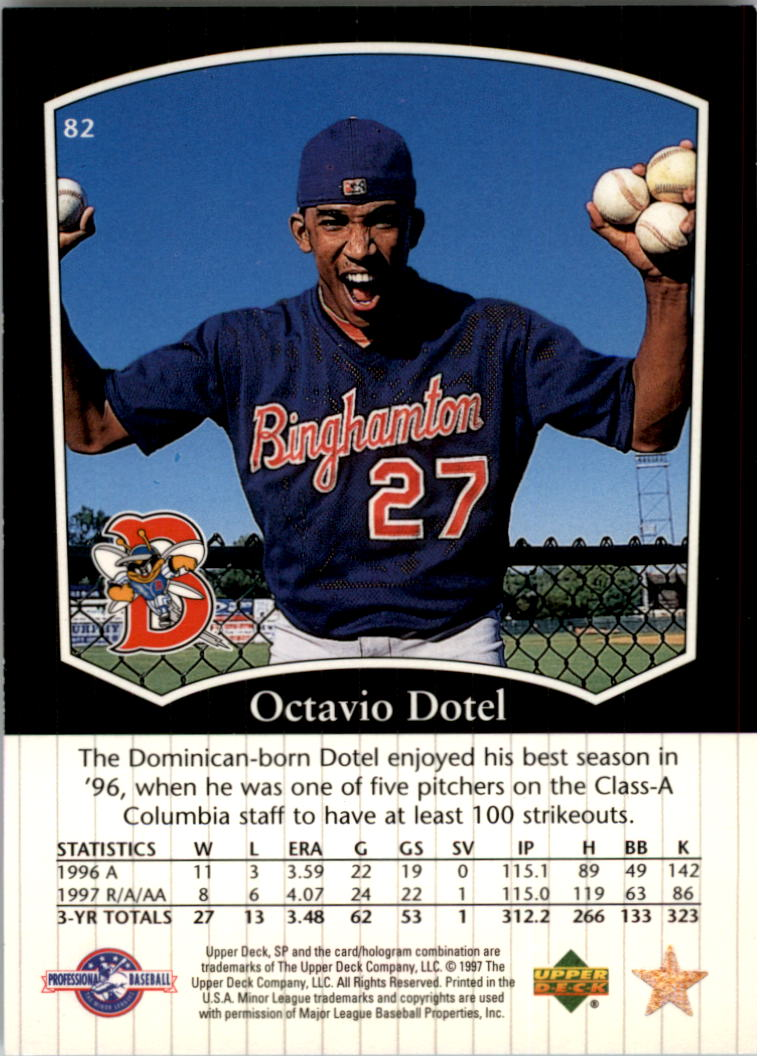 1998 SP Top Prospects #82 Octavio Dotel back image