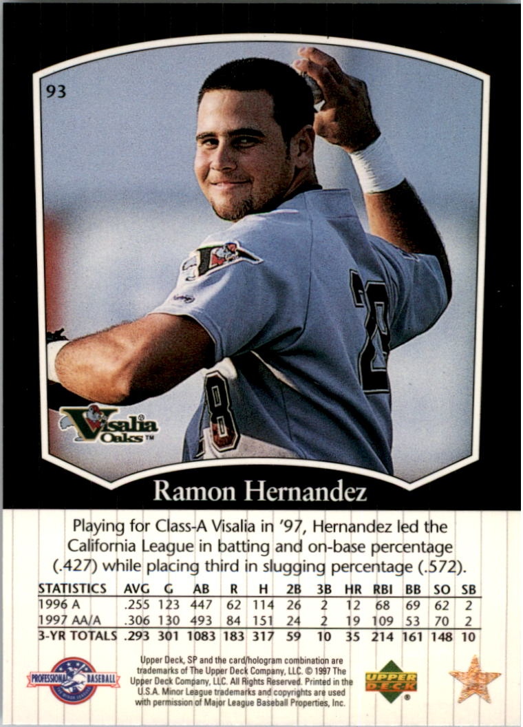 1998 SP Top Prospects #93 Ramon Hernandez back image