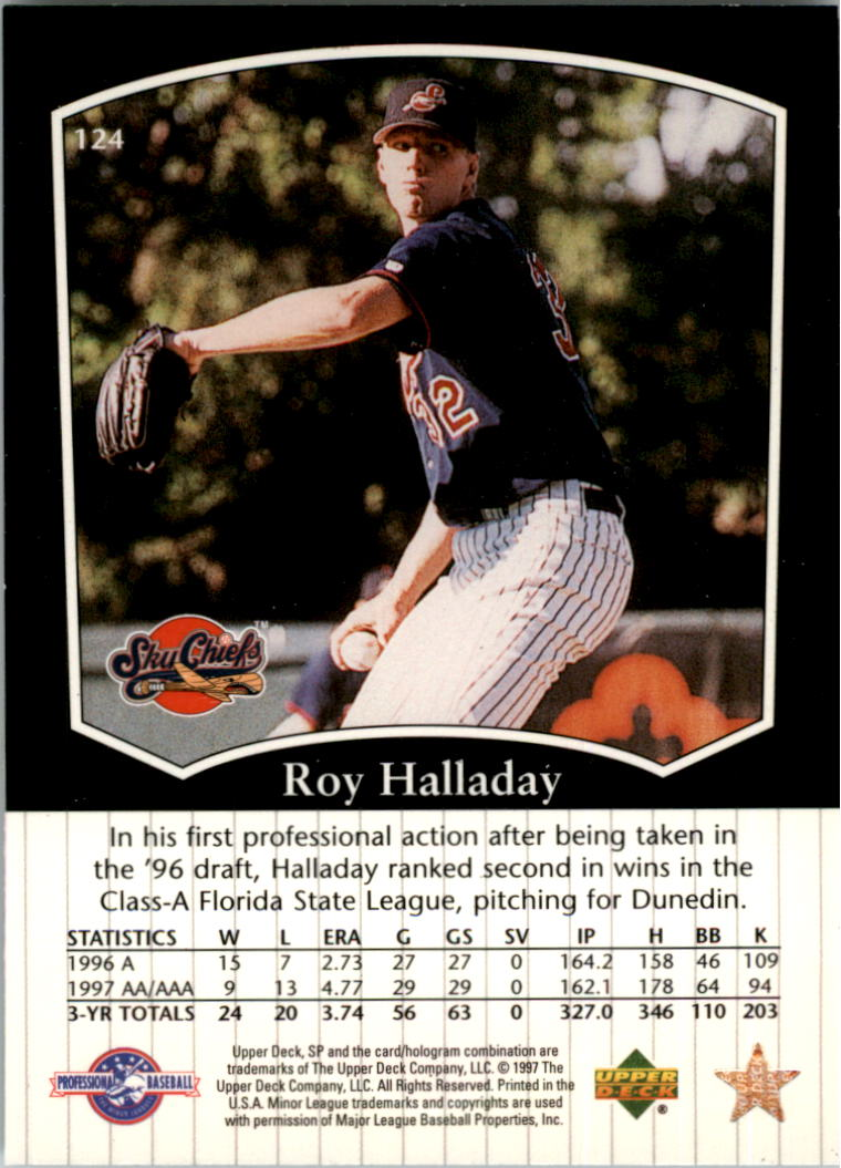 1998 SP Top Prospects #124 Roy Halladay back image