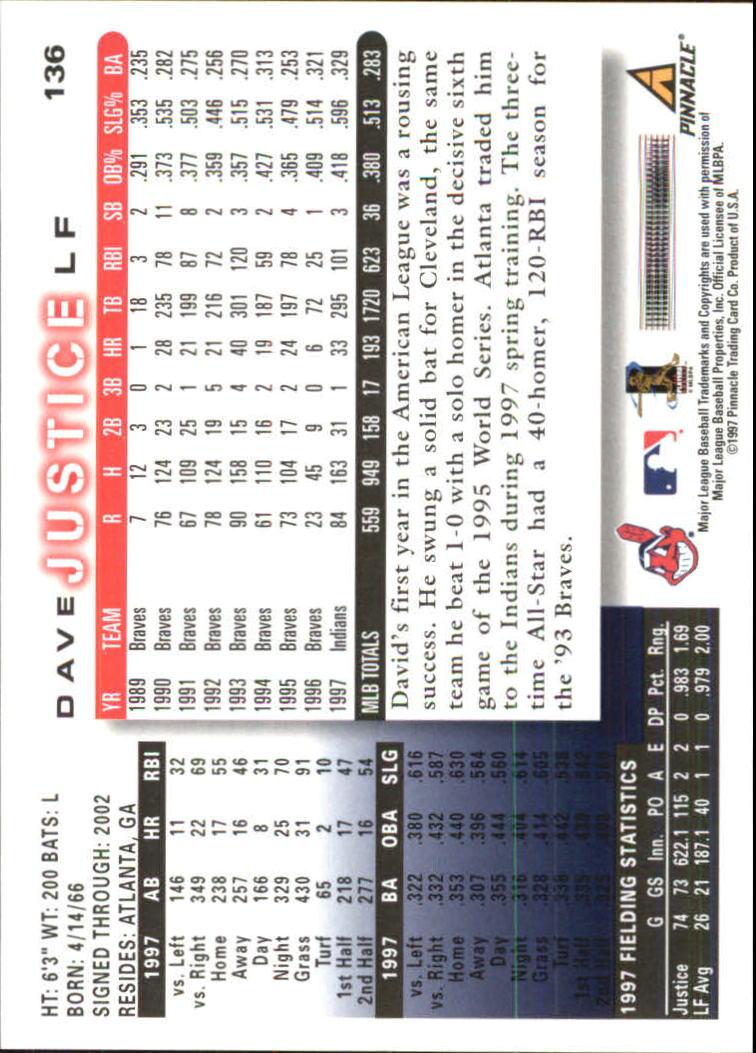 1998 Score #136 David Justice back image