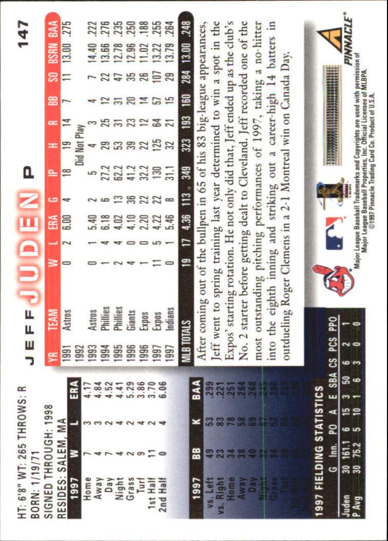 1998 Score #147 Jeff Juden back image