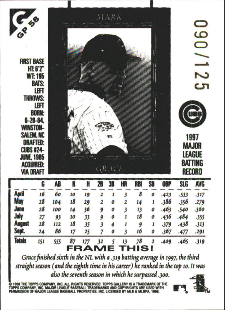 1998 Topps Gallery Gallery Proofs #58 Mark Grace back image