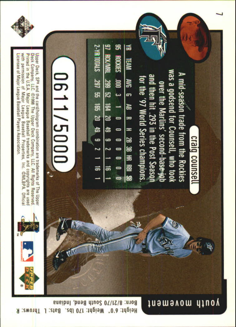 1998 SPx Finite #7 Craig Counsell YM back image