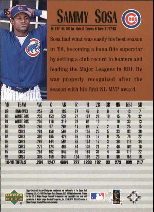 1999 Upper Deck Century Legends #65 Sammy Sosa back image