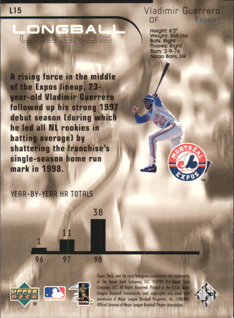 1999 Upper Deck Challengers for 70 Longball Legends #L15 Vladimir Guerrero back image