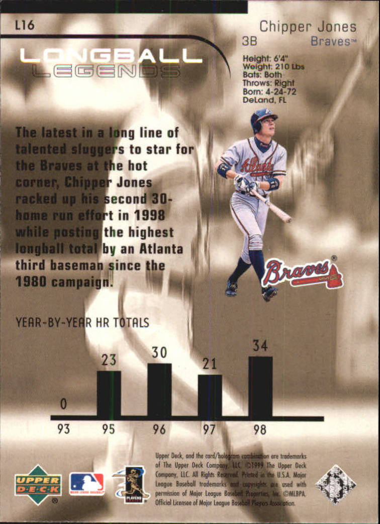 1999 Upper Deck Challengers for 70 Longball Legends #L16 Chipper Jones back image