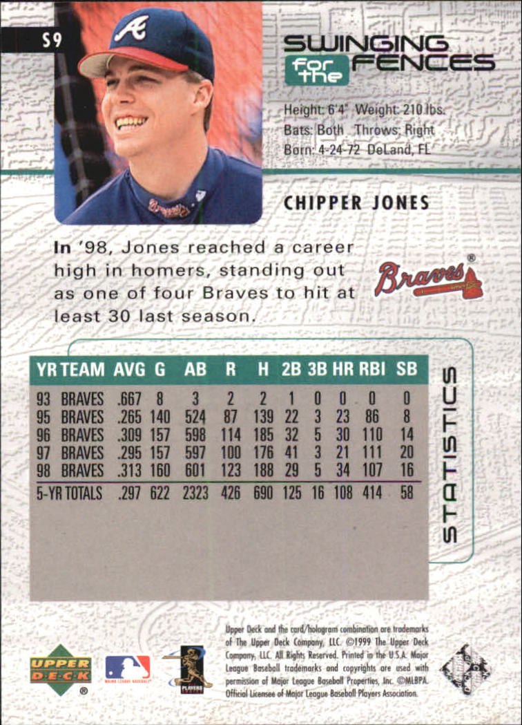 1999 Upper Deck Challengers for 70 Swinging for the Fences #S9 Chipper Jones back image