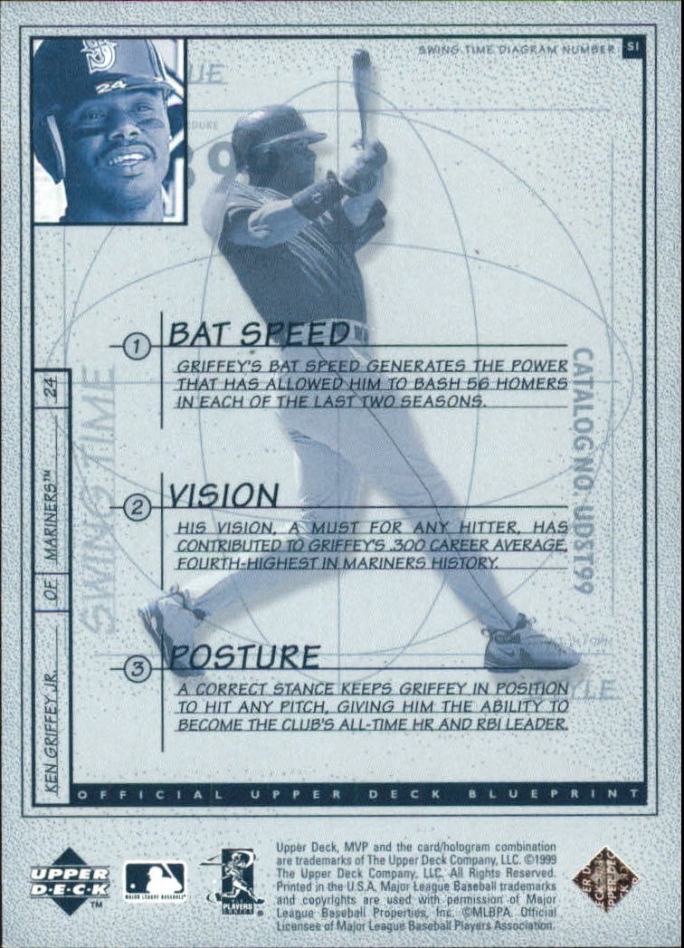 1999 Upper Deck MVP Swing Time #S1 Ken Griffey Jr. back image