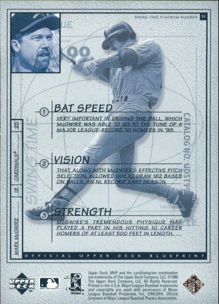 1999 Upper Deck MVP Swing Time #S2 Mark McGwire back image