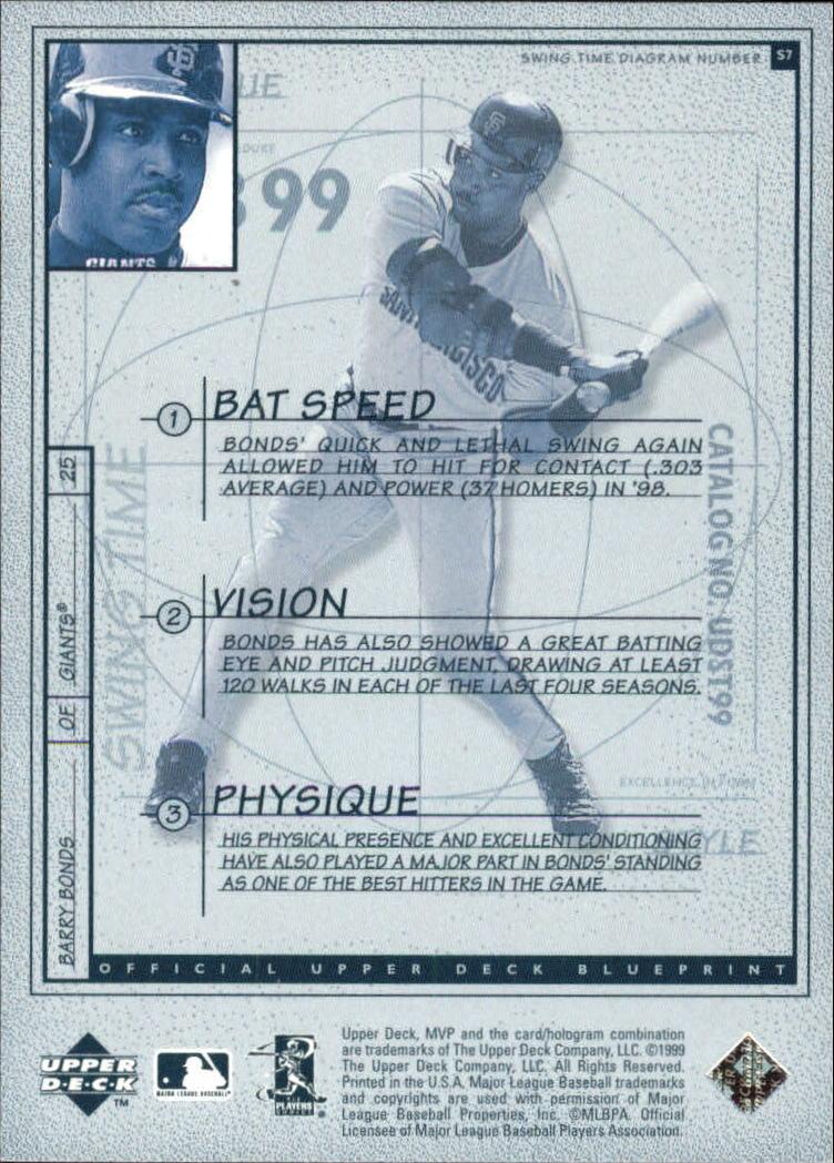 1999 Upper Deck MVP Swing Time #S7 Barry Bonds back image