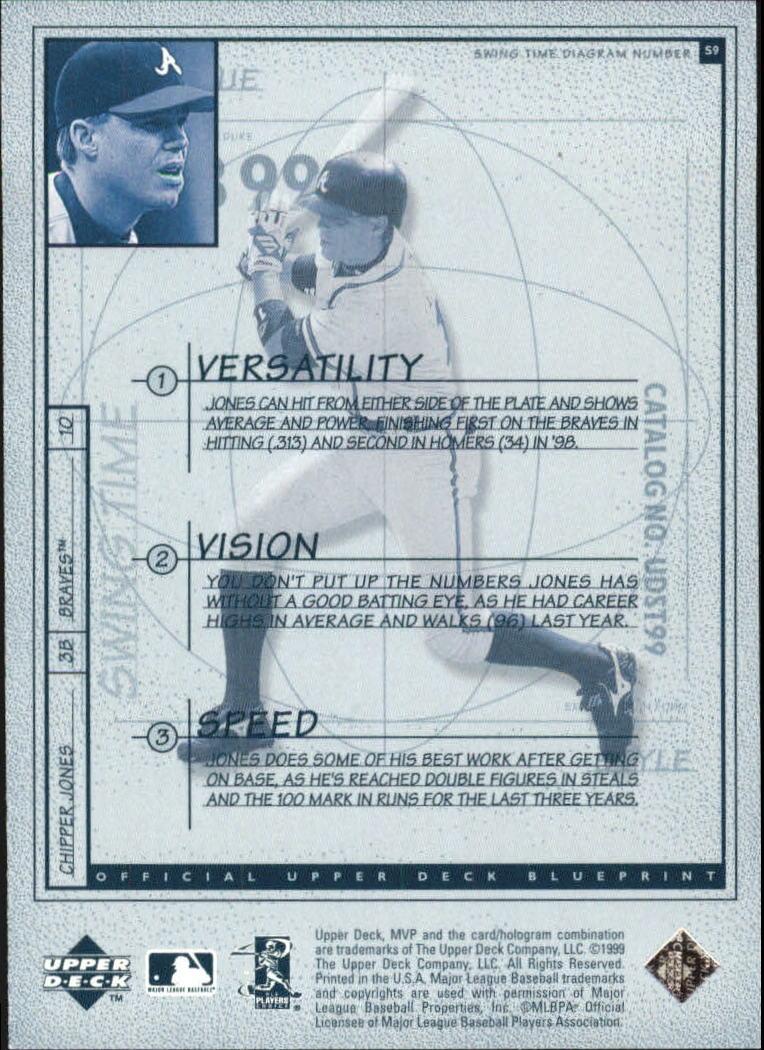 1999 Upper Deck MVP Swing Time #S9 Chipper Jones back image