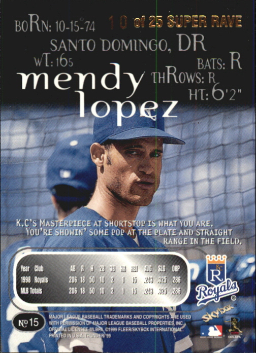 1999 SkyBox Thunder Super Rave #15 Mendy Lopez back image