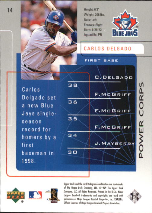 1999-Upper-Deck-Challengers-For-70-Baseball-1-90-Your-Choice-GOTBASEBALLCARDS thumbnail 27