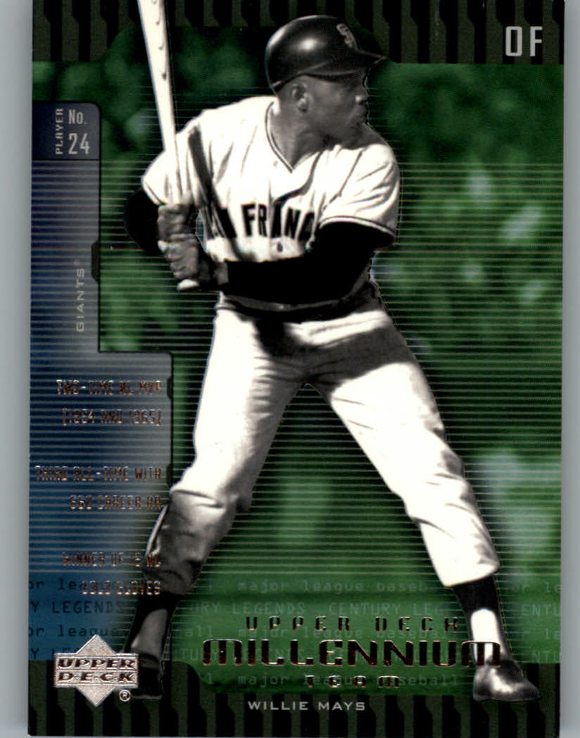 2000 Upper Deck Legends Millennium Team #UD7 Willie Mays