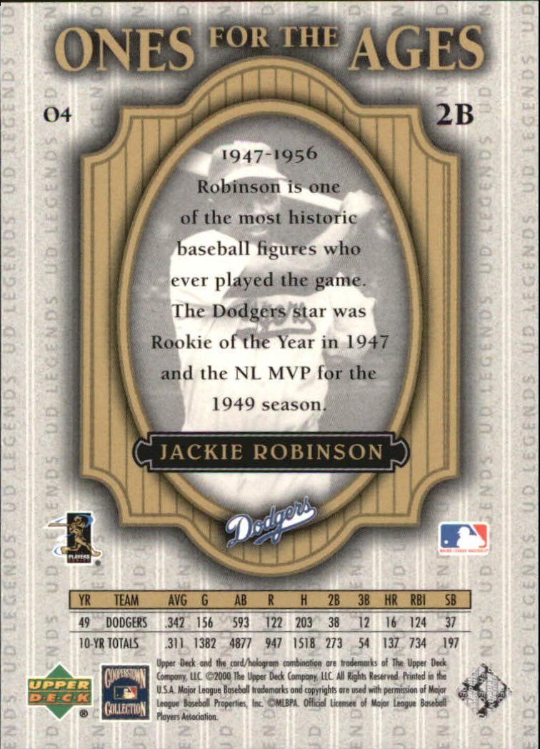 2000 Upper Deck Legends Ones for the Ages #O4 Jackie Robinson back image