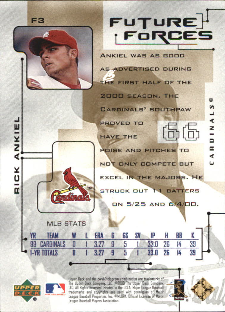 2000 Upper Deck Pros and Prospects Future Forces #F3 Rick Ankiel back image