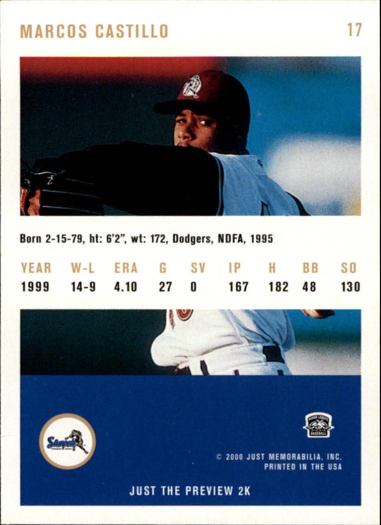 2000 Just #17 Marcos Castillo back image