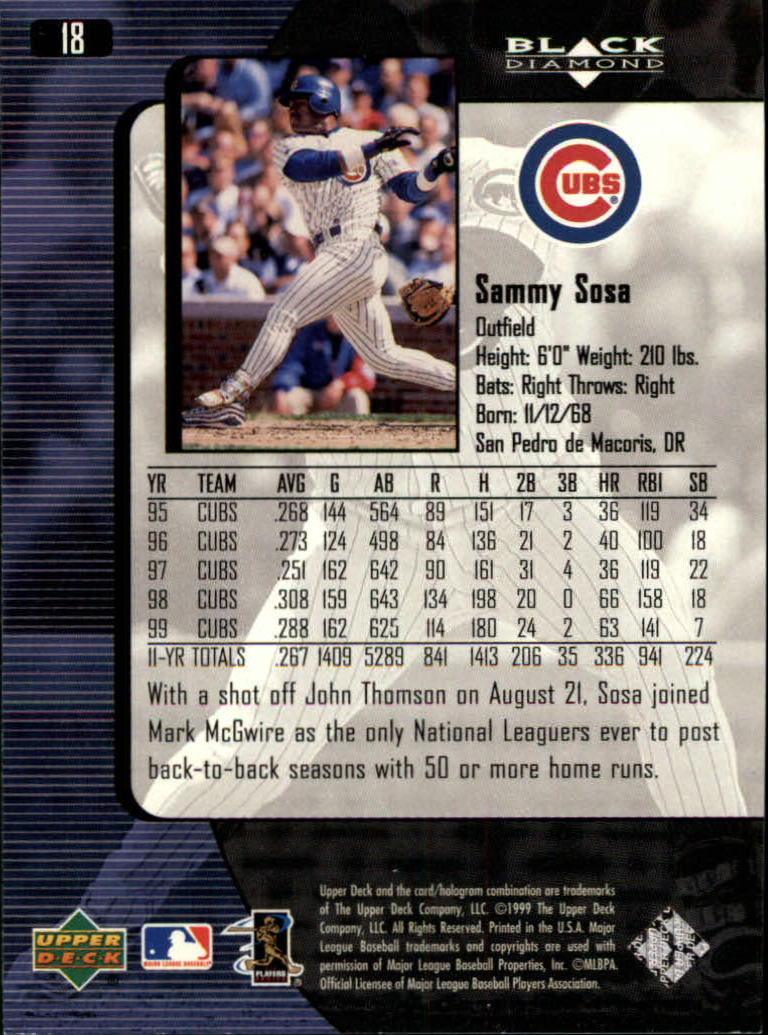 2000 Black Diamond #18 Sammy Sosa back image