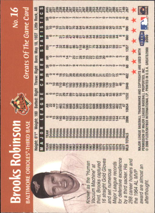 2000 Greats of the Game #16 Brooks Robinson back image