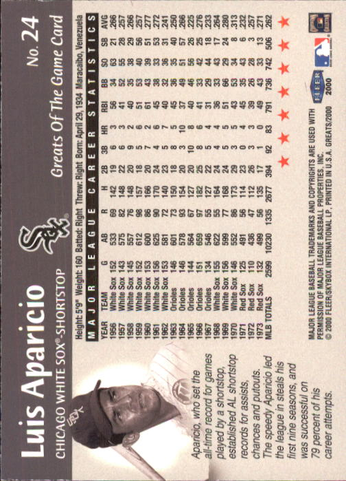 2000 Greats of the Game #24 Luis Aparicio back image