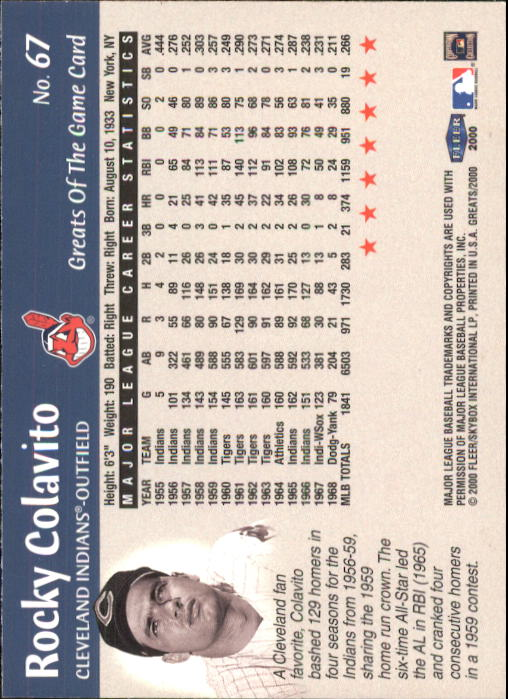 2000 Greats of the Game #67 Rocky Colavito back image
