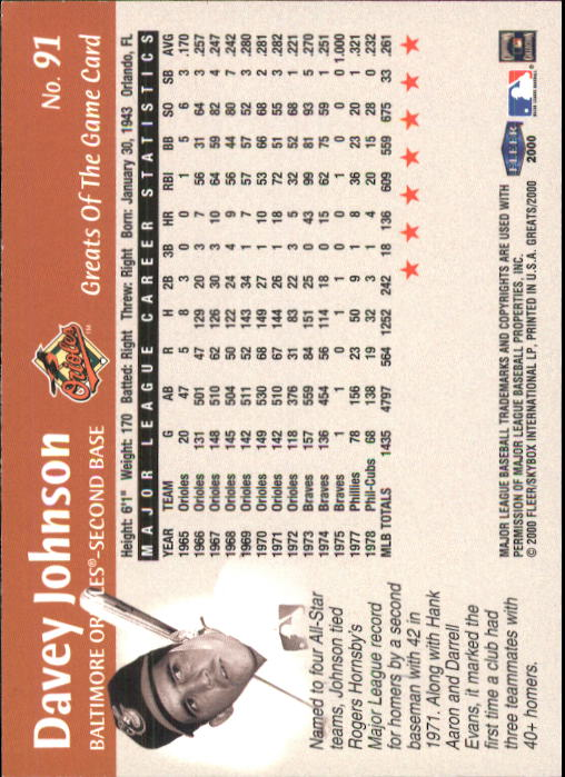 2000 Greats of the Game #91 Davey Johnson back image