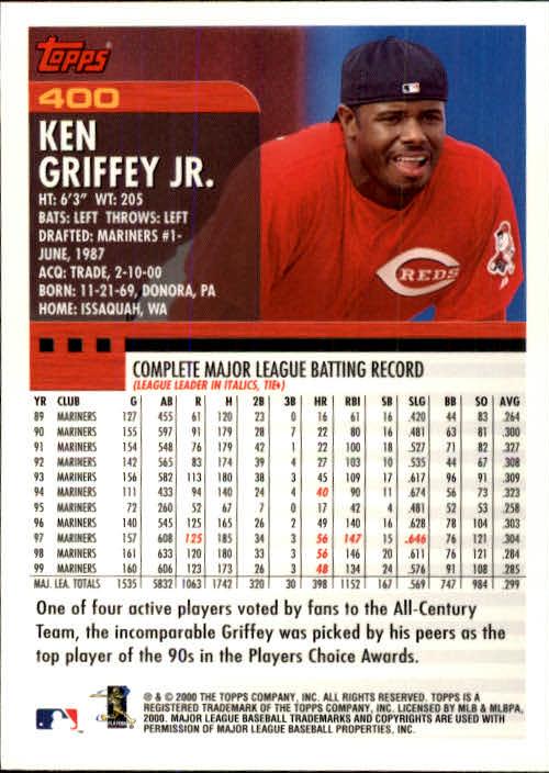 2000 Topps #400 Ken Griffey Jr. back image