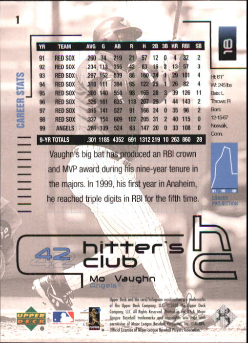 2000 Upper Deck Hitter's Club #1 Mo Vaughn back image