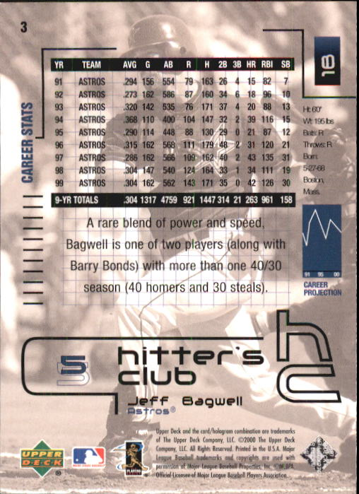 2000 Upper Deck Hitter's Club #3 Jeff Bagwell back image