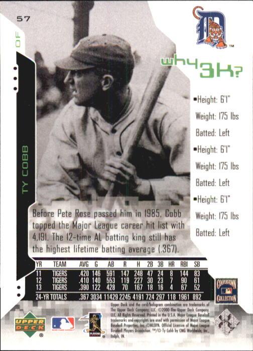 2000 Upper Deck Hitter's Club #57 Ty Cobb W3K back image