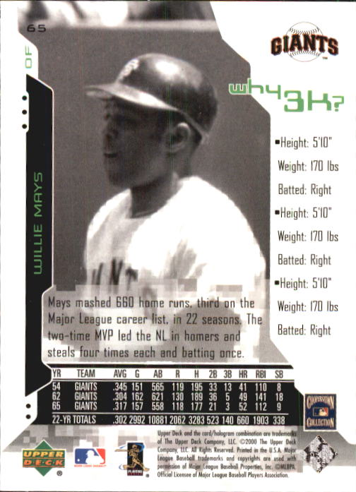 2000 Upper Deck Hitter's Club #65 Wille Mays W3K back image