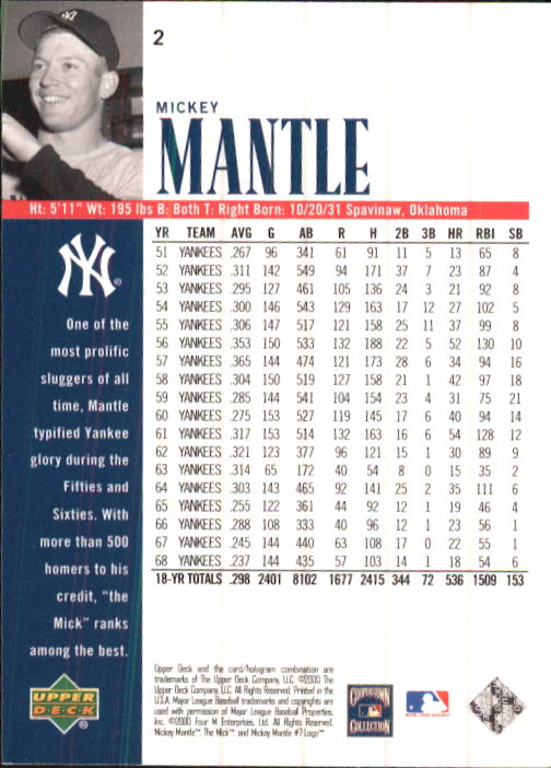 2000 Upper Deck Yankees Legends #2 Mickey Mantle back image