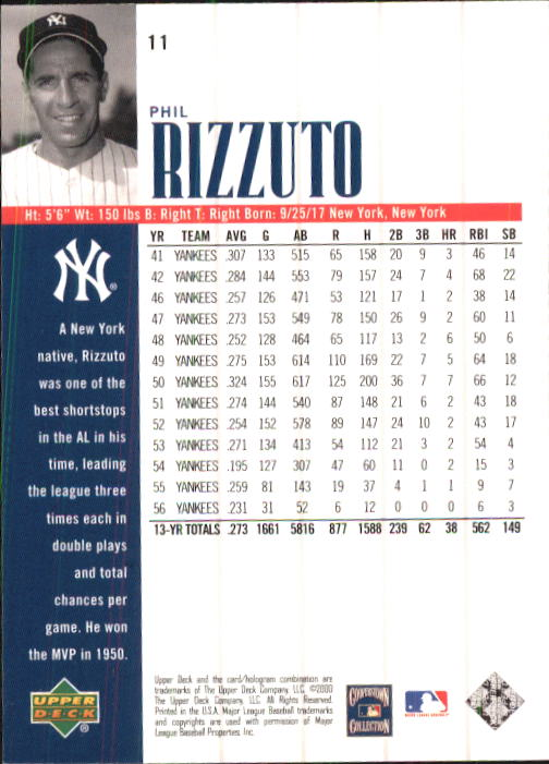 2000 Upper Deck Yankees Legends #11 Phil Rizzuto back image