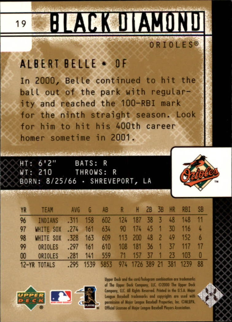 2000 Black Diamond Rookie Edition #19 Albert Belle back image