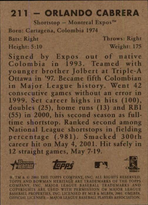 2001 Bowman Heritage #211 Orlando Cabrera back image