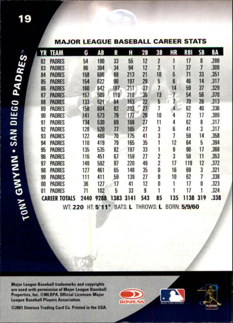 2001 Donruss Class of 2001 #19 Tony Gwynn back image
